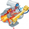 Turbocharger Cutaway illustration showing Air Flows